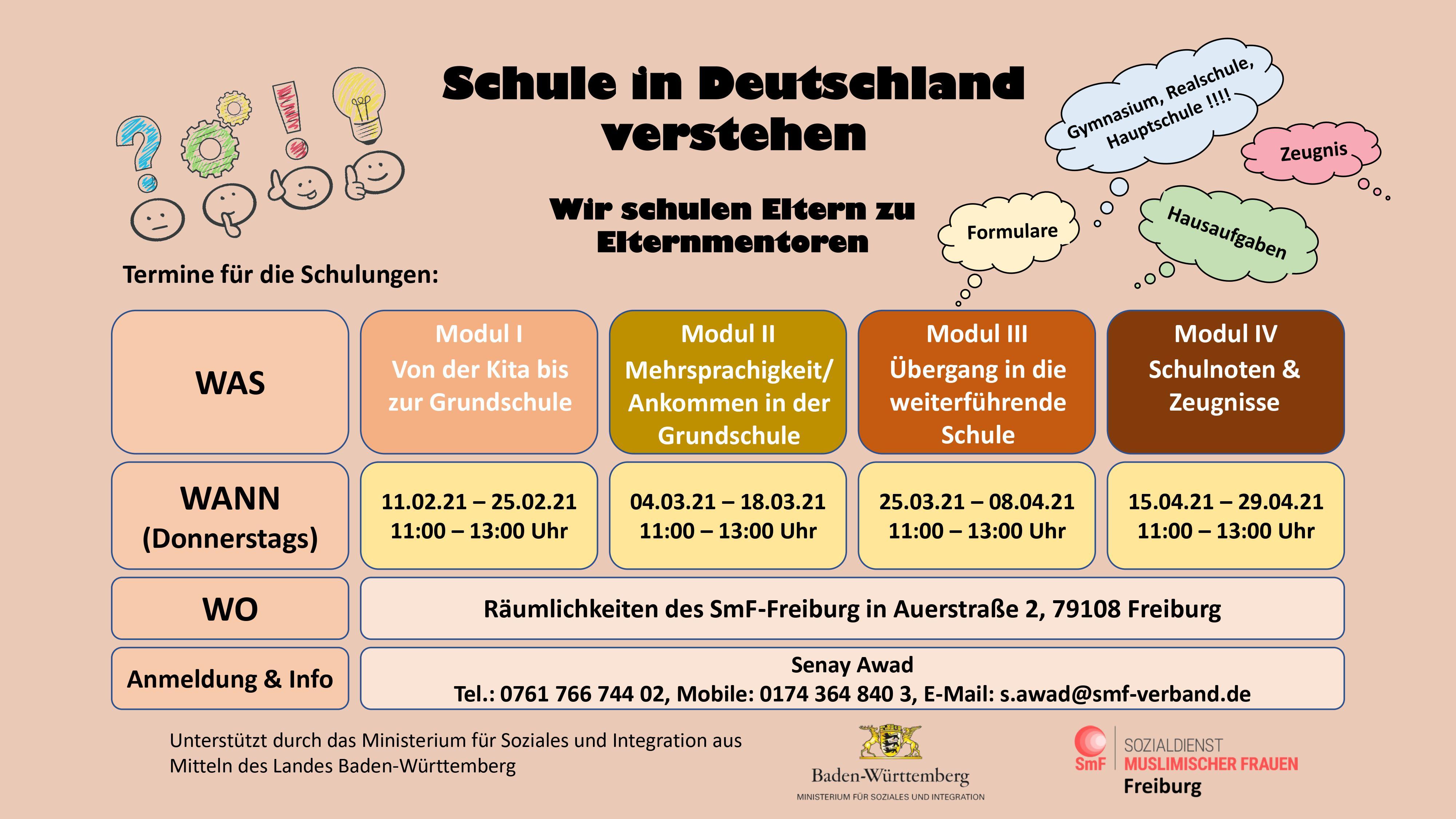 "Das Projekt ""Migranteneltern InterAktiv"""